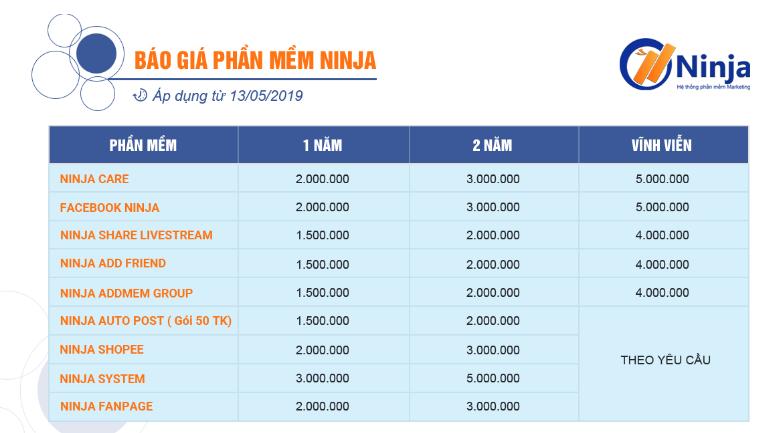 Bảng giá phần mềm Ninja